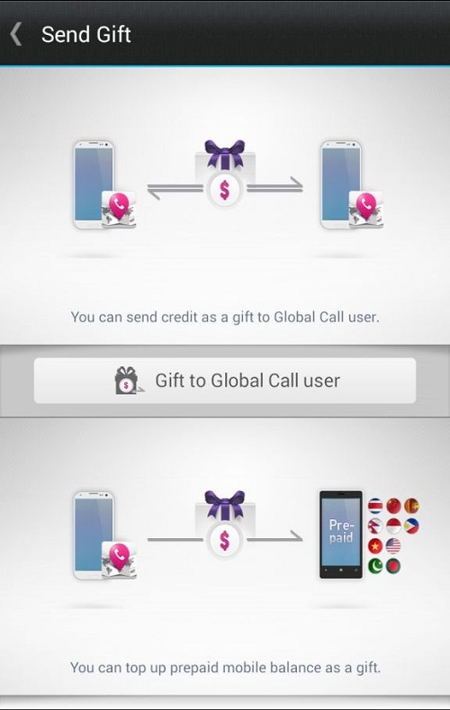 Send Credit and Gift Global Call